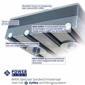 MKN Powerblock